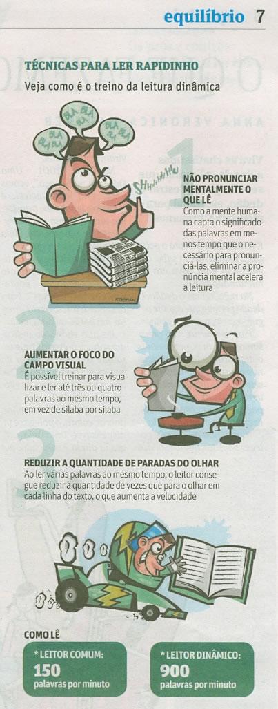 Leitura Dinâmica da Methodus na Folha de São Paulo
